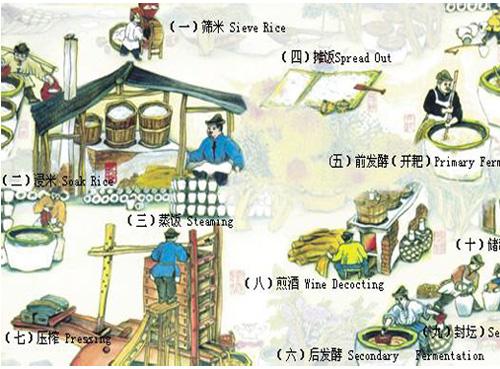 最古老的酿酒工艺